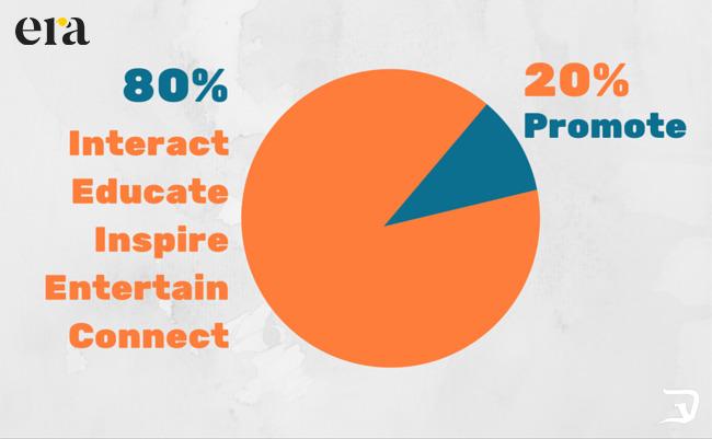 Khi xây dựng content marketing plan, bạn cần tuân theo quy luật 80/20