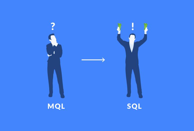 """Bạn có thể thống nhất MQL và SQL thành nhóm """"khách hàng đủ điều kiện"""""""