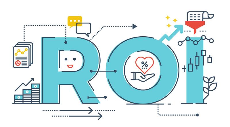 ROI là số tiền doanh nghiệp thu về được trên chi phí đầu tư ban đầu