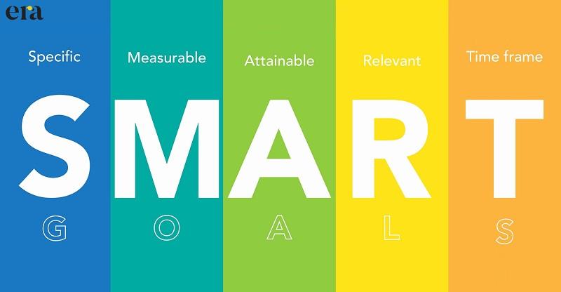 Phân tích SMART giúp doanh nghiệp đưa ra mục tiêu phù hợp nhất
