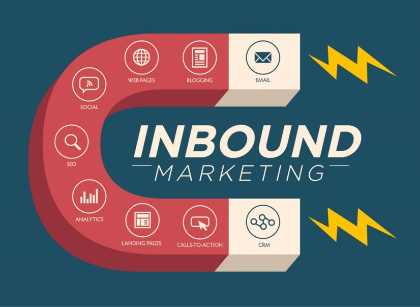 Inbound Marketing là gì?