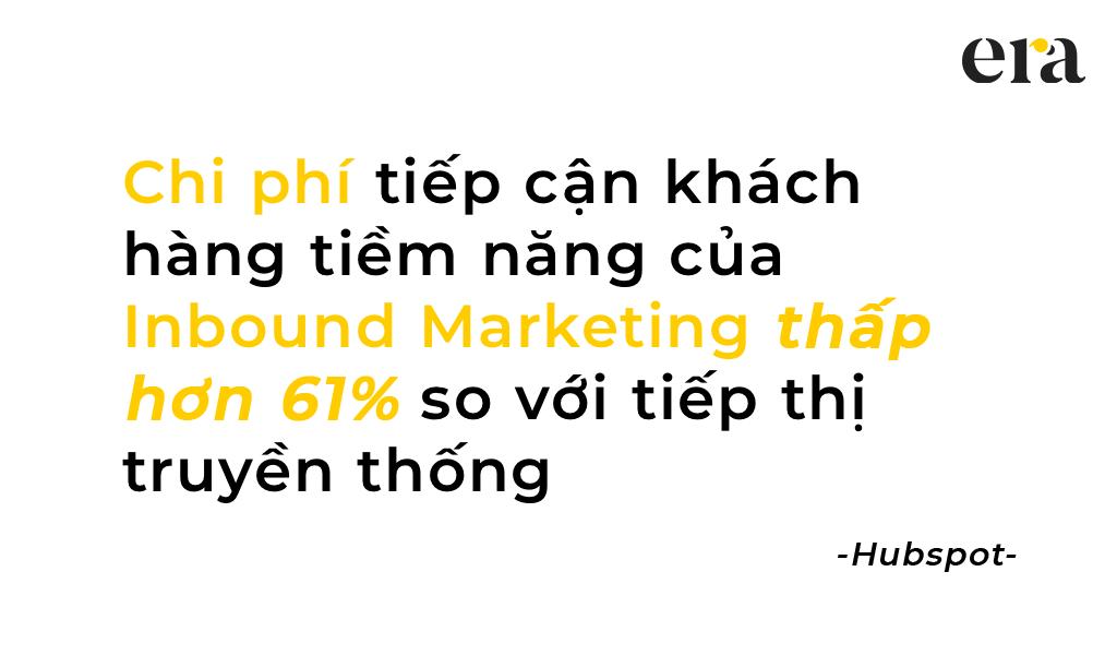 chi phí inbound marketing ngành IT