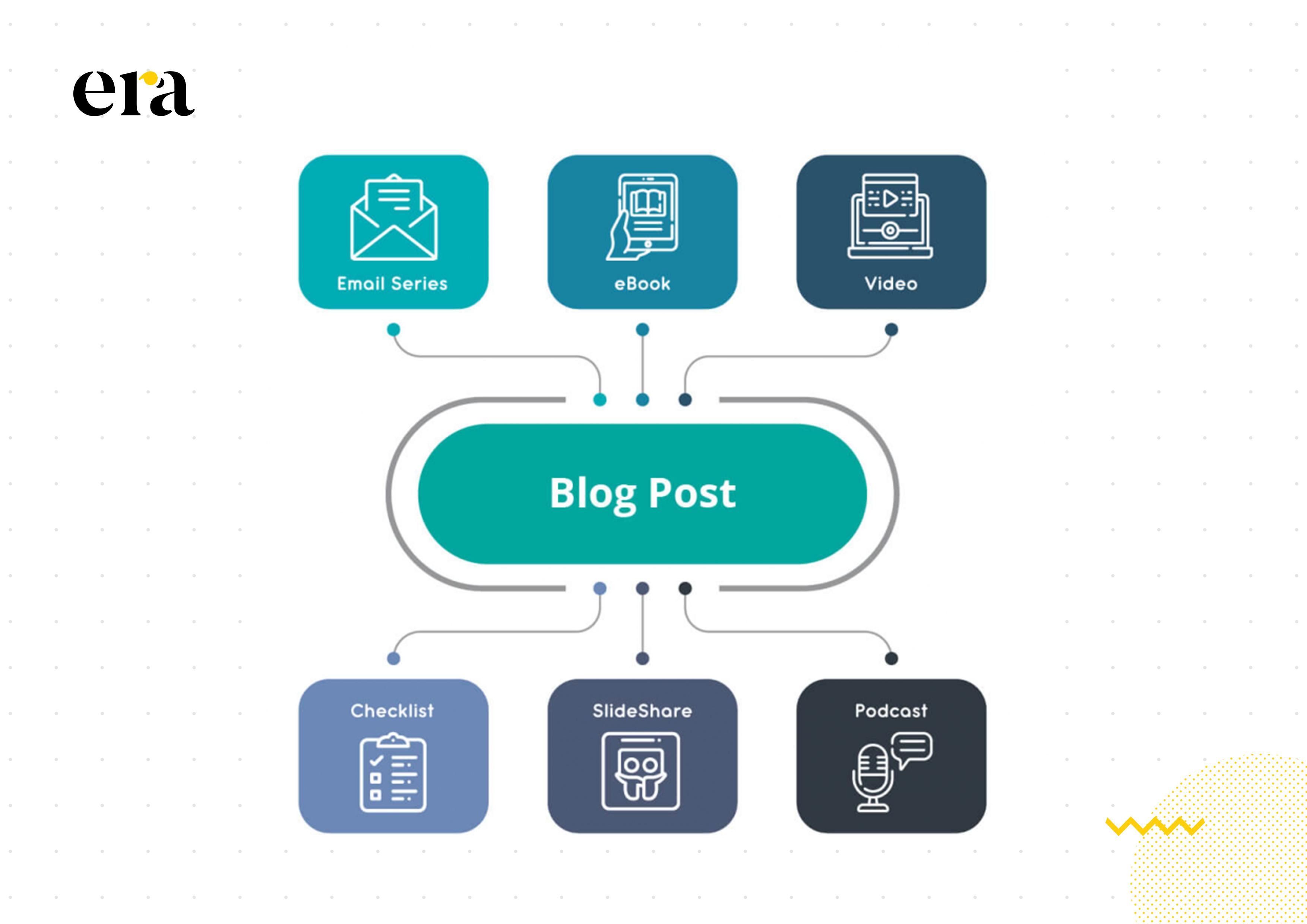 content marketing chuẩn seo