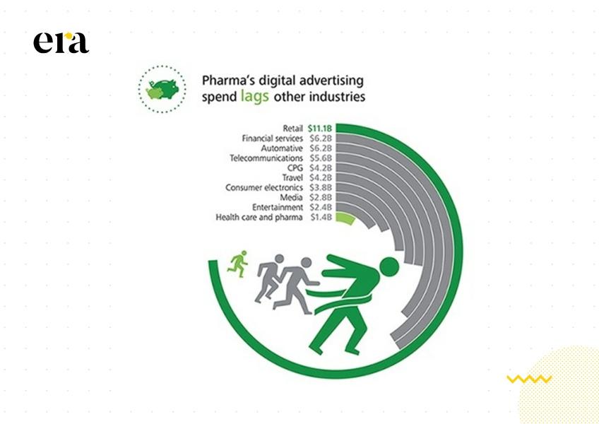 phương pháp inbound marketing ngành dược hiệu quả